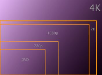 4K HD TV spec